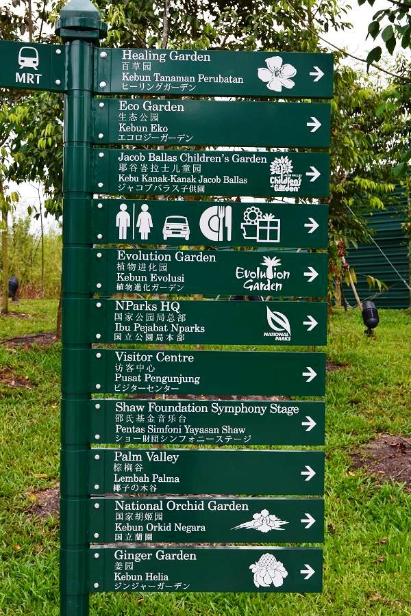 botanic_gardens_directional_sign